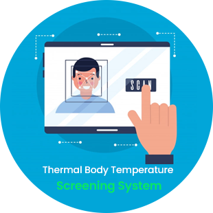 Thermal Body Temperature Screening System: Here All Know About Better